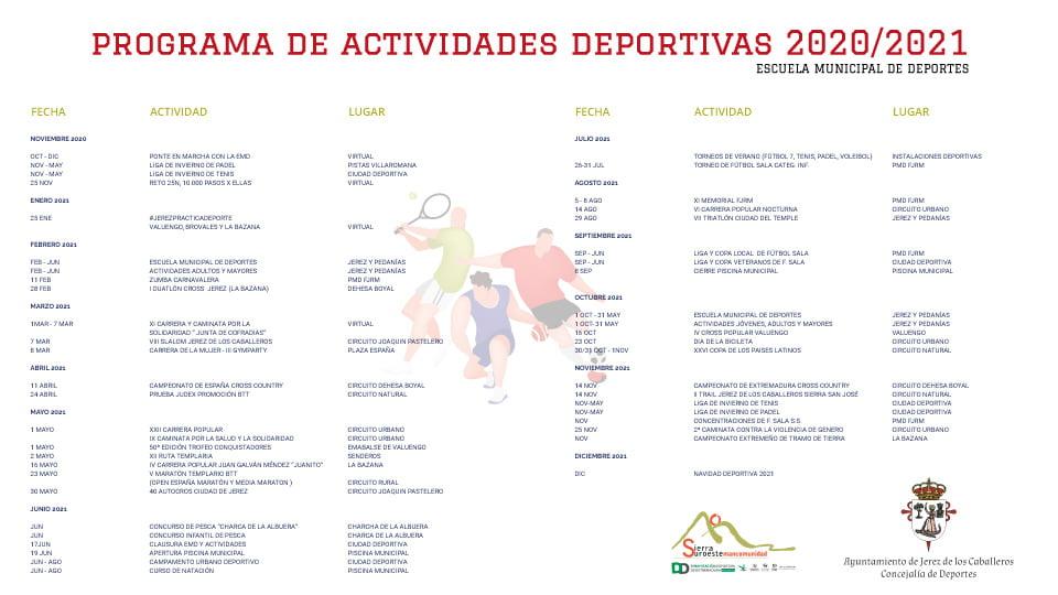 Programa EMD 2021